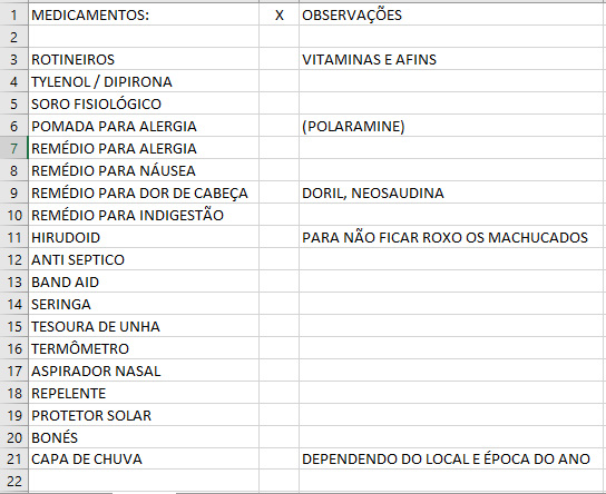 check list farmacinha